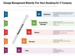 Change Management Maturity Five Years Roadmap For IT Company