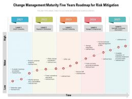 Change Management Maturity Five Years Roadmap For Risk Mitigation