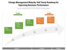 Change Management Maturity Half Yearly Roadmap For Improving Business Performance