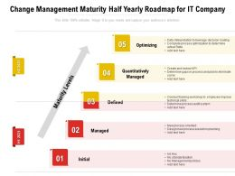 Change Management Maturity Half Yearly Roadmap For IT Company