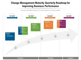 Change Management Maturity Quarterly Roadmap For Improving Business Performance