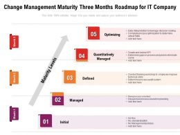 Change Management Maturity Three Months Roadmap For IT Company