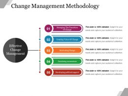 Change Management Methodology Powerpoint Presentation