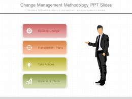 Change Management Methodology Ppt Slides