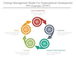 Change Management Model For Organizational Development Ppt Example Of Ppt