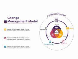 Change Management Model Ppt Layouts Layout