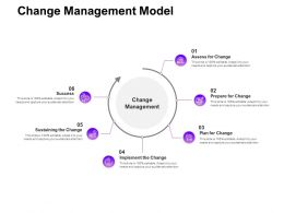 Change Management Model Ppt Powerpoint Presentation Ideas Example