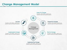 Change Management Model Ppt Powerpoint Presentation Pictures Styles