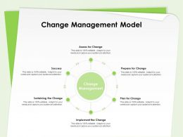 Change Management Model Sustaining The Change Ppt Presentation Pictures