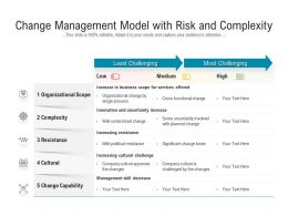 Change Management Model With Risk And Complexity