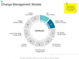 Change Management Models Organizational Change Strategic Plan Ppt Rules