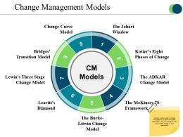 Change Management Models Powerpoint Slide Clipart