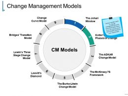 Change Management Models Powerpoint Slide Designs