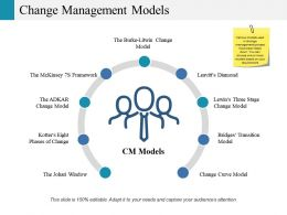 change_management_models_ppt_outline_graphics_design_Slide01