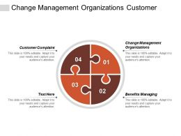 Change Management Organizations Customer Complaint Benefits Managing Consumer Reports Cpb