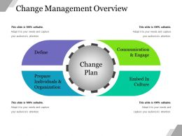 Change Management Overview Powerpoint Slide Design Ideas