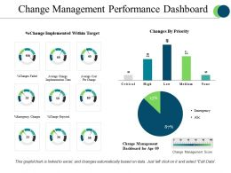 Change Management Performance Dashboard Powerpoint Slide Designs