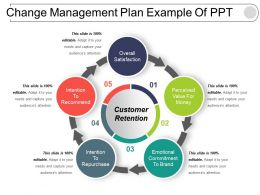 Change Management Plan Example Of Ppt