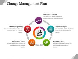 Change Management Plan Powerpoint Presentation Examples