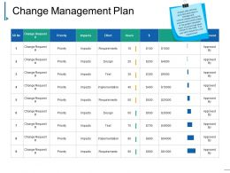 Change Management Plan Powerpoint Slide Influencers