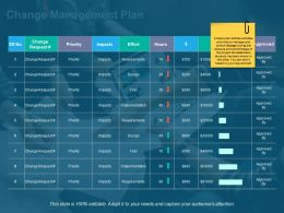 Change Management Plan Ppt Powerpoint Presentation File Backgrounds