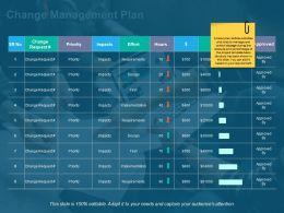 change_management_plan_ppt_powerpoint_presentation_file_backgrounds_Slide01