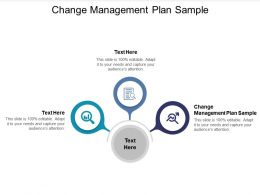 Change Management Plan Sample Ppt Powerpoint Presentation Styles Introduction Cpb