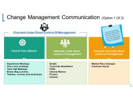 Change Management Powerpoint Presentation Slides