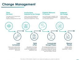 Change Management Ppt Powerpoint Presentation Model Example Introduction