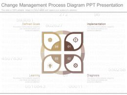 Change Management Process Diagram Ppt Presentation