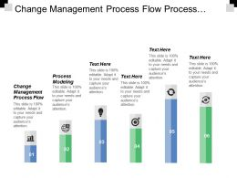 Change Management Process Flow Process Modeling Audit Process Cpb