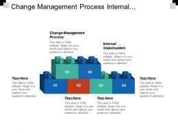 Change Management Process Internal Stakeholders Gantt Chart Timeline Tool Cpb