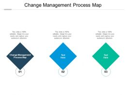 Change Management Process Map Ppt Powerpoint Presentation Styles Example Cpb