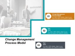 Change Management Process Model Ppt Powerpoint Presentation Gallery Example Topics Cpb