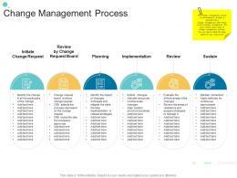 Change Management Process Organizational Change Strategic Plan Ppt Themes