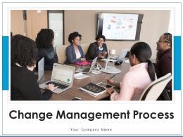 Change Management Process Organizational Goals Performance Analysis Strategize Workplace