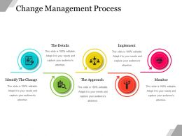 Change Management Process Powerpoint Slide Background