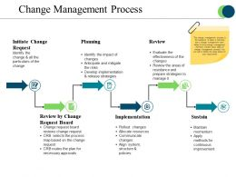 Change Management Process Powerpoint Slide Influencers
