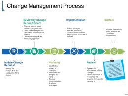 Change Management Process Powerpoint Slide Information