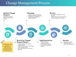 Change Management Process Powerpoint Slide Themes