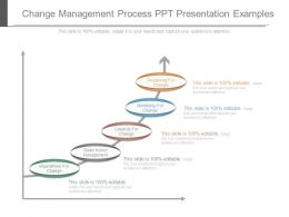 Change Management Process Ppt Presentation Examples