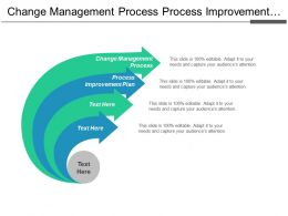 Change Management Process Process Improvement Plan Market Research Cpb