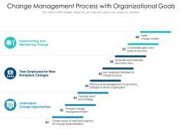 Change Management Process With Organizational Goals