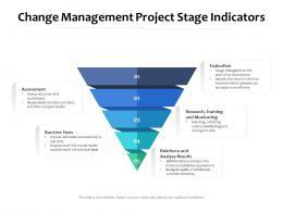 Change Management Project Stage Indicators