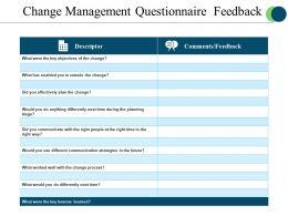 Change Management Questionnaire Feedback Powerpoint Slide Inspiration