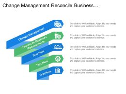 Change Management Reconcile Business Requirements Create Test Plans