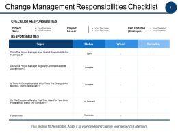 Change Management Responsibilities Checklist Ppt Powerpoint Presentation File Portfolio