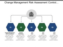 Change Management Risk Assessment Control Monitoring Total Quality Management Cpb