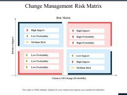 Change Management Risk Matrix Ppt Powerpoint Presentation Diagram Ppt