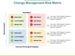 Change Management Risk Matrix Ppt Powerpoint Presentation File Infographic Template